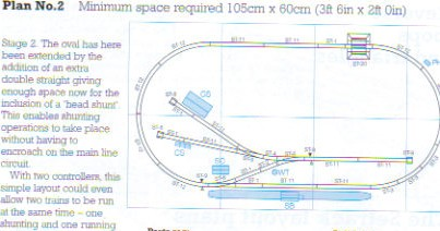 ST-PL2 Peco: Complete Track package for Peco Setrack Plan #2