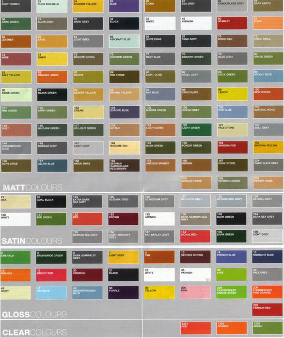 humbrol paint chart: Humbrol paint colors numberedtype