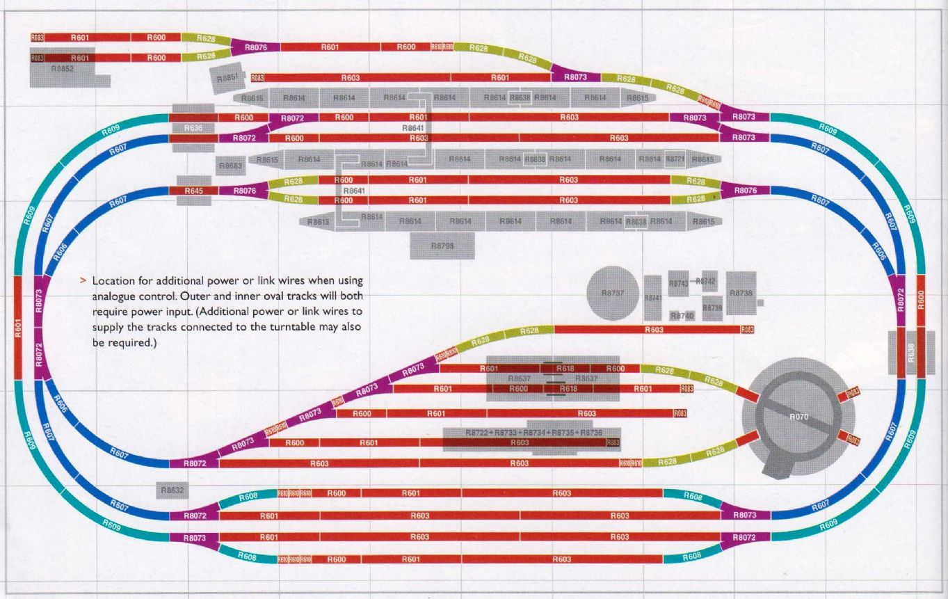 Htp30 Hornby 9 13 Large Oval Engine Diagram