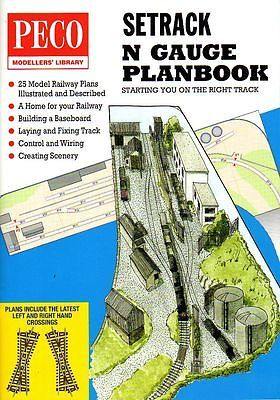 IN-1 Peco: ALL NEW Setrack N Planbook